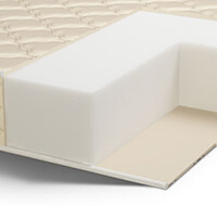 Одноразовые пеленки 60х60 30 шт
