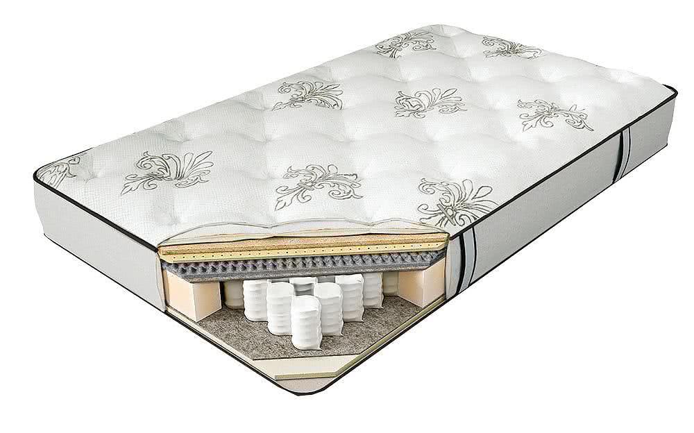 Матрац пенополиуретановый 1, 5 спальный для чего нужны шпатлевки